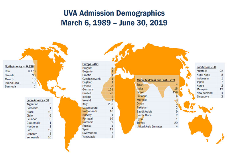 UVA Gamma Knife A Global Reach